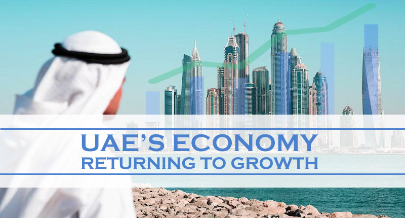 UAE's Economy Returning To Growth