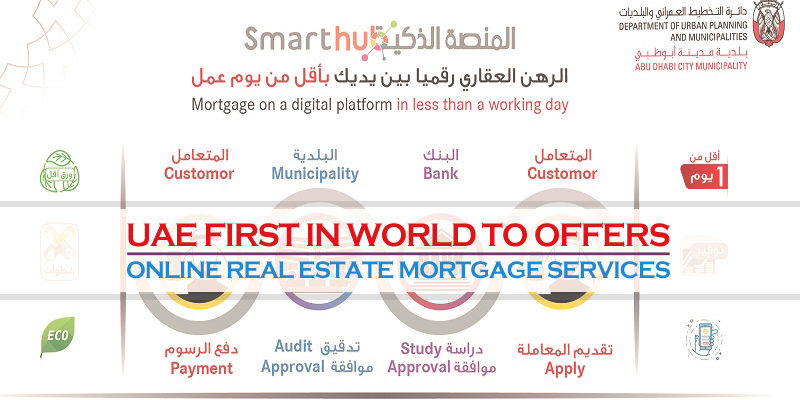 Uae first in world online real estate mortgage